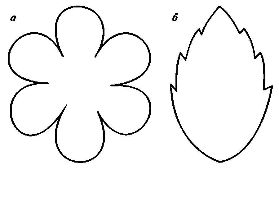 Ромашка цветок картинки для детей