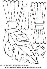 Хризантема шаблон выкройка контур для поделок и аппликаций Раскраски с цветами распечатать бесплатно